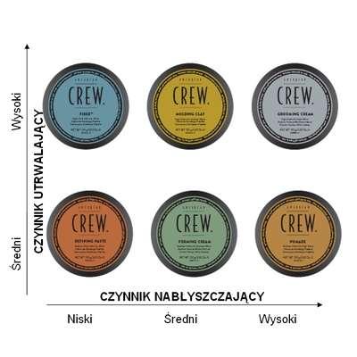American Crew Defining Paste Męska pasta modelująca do włosów (średnie utrwalenie/matujący efekt) 85g