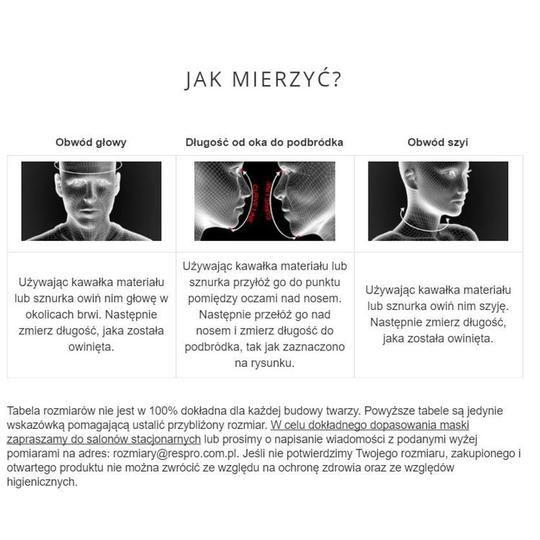 RESPRO Techno black - miejska maska antysmogowa PM2.5 PM10