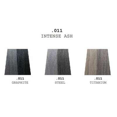 Depot 506 Zestaw do odsiwiania brody i włosów - kolor intensywny tytanowy - 60ml