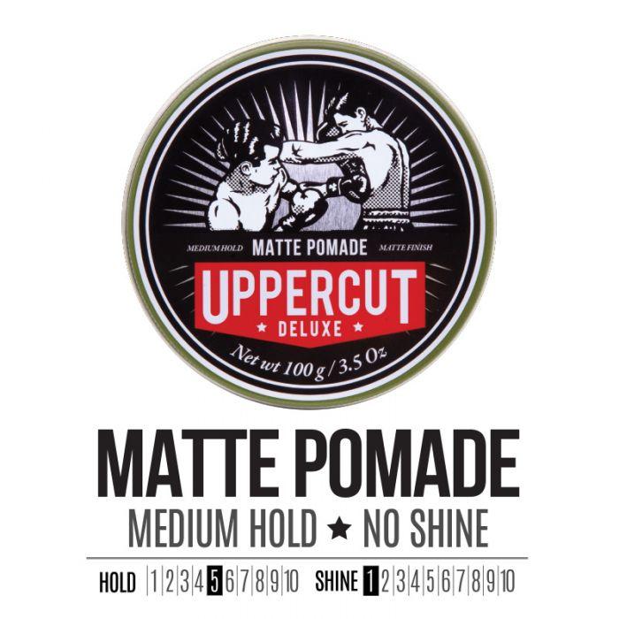 Uppercut Matt Pomade matowa pomada do włosów średni chwyt 100g